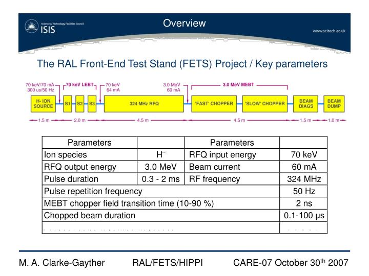 The RAL Front-End Test Stand (FETS) Project / Key parameters