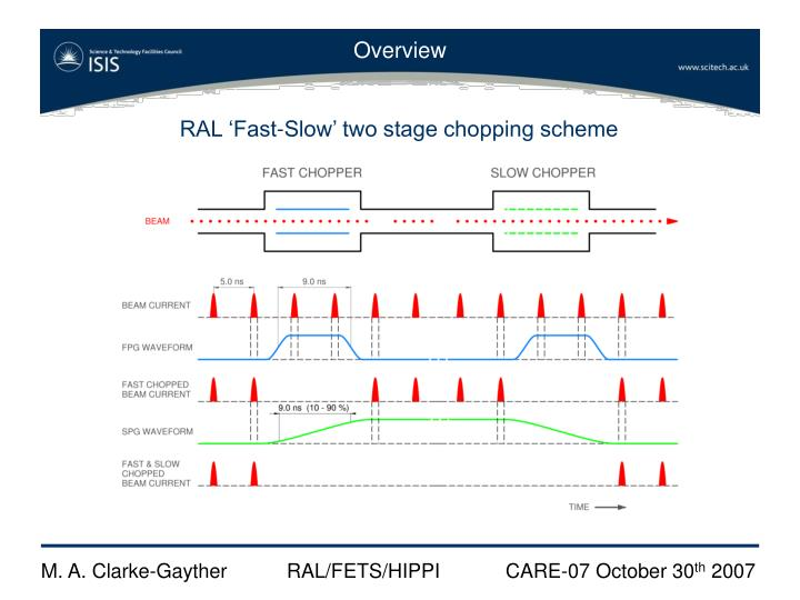 RAL 'Fast-Slow' two stage chopping scheme
