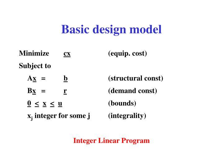Basic design model
