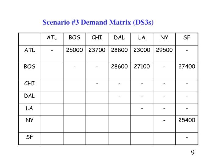Scenario #3 Demand Matrix (DS3s)