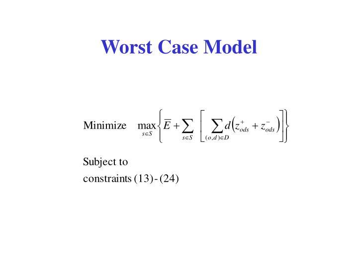 Worst Case Model