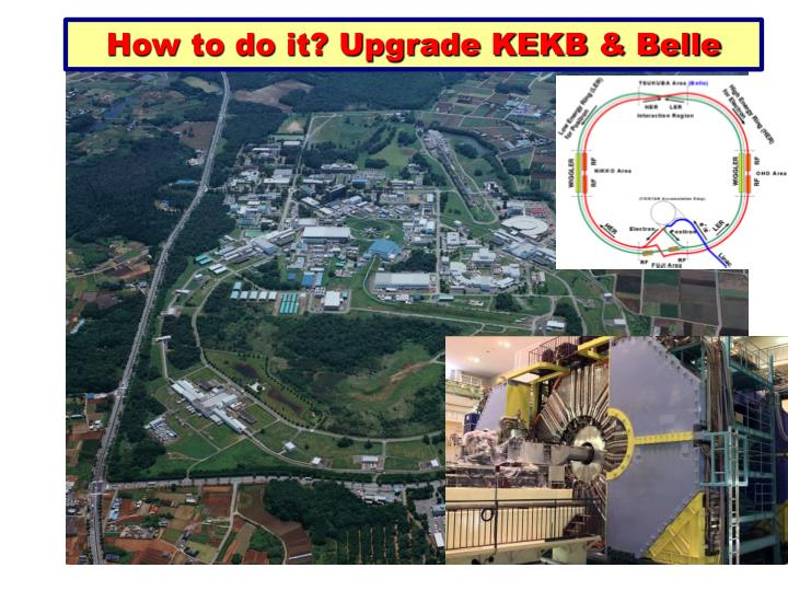 How to do it? Upgrade KEKB & Belle