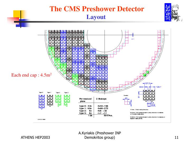 The CMS Preshower Detector
