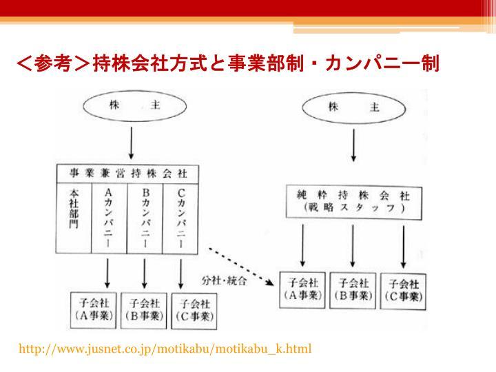 <参考>持株会社方式と事業部制・カンパニー制