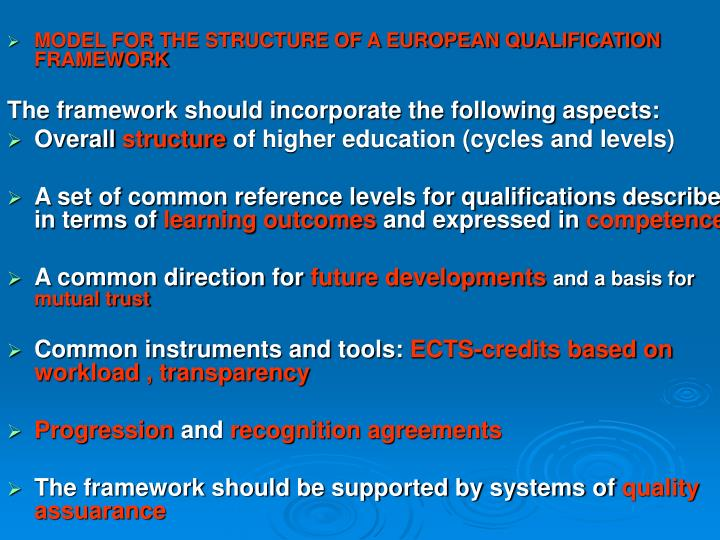 MODEL FOR THE STRUCTURE OF A EUROPEAN QUALIFICATION FRAMEWORK