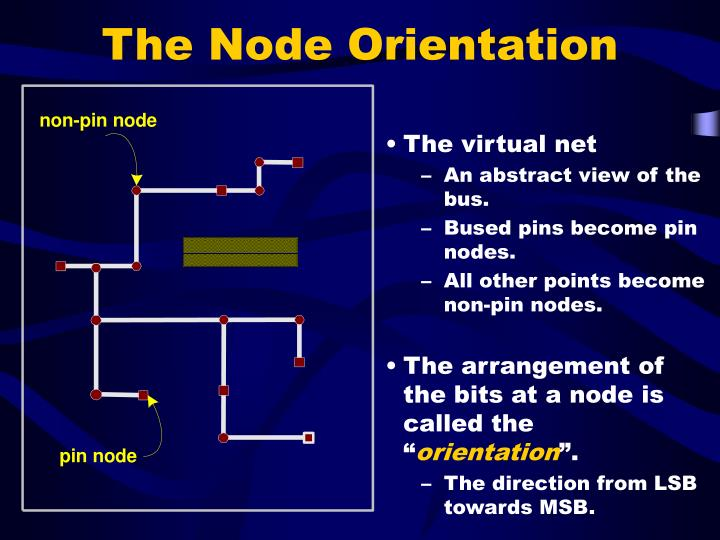 The Node Orientation