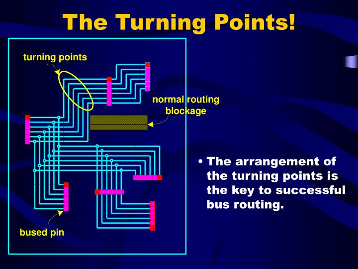 The Turning Points!