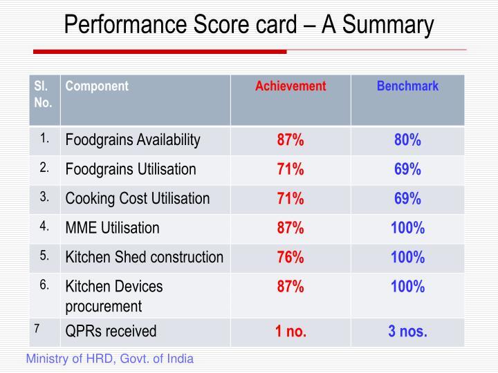 Performance Score card – A Summary