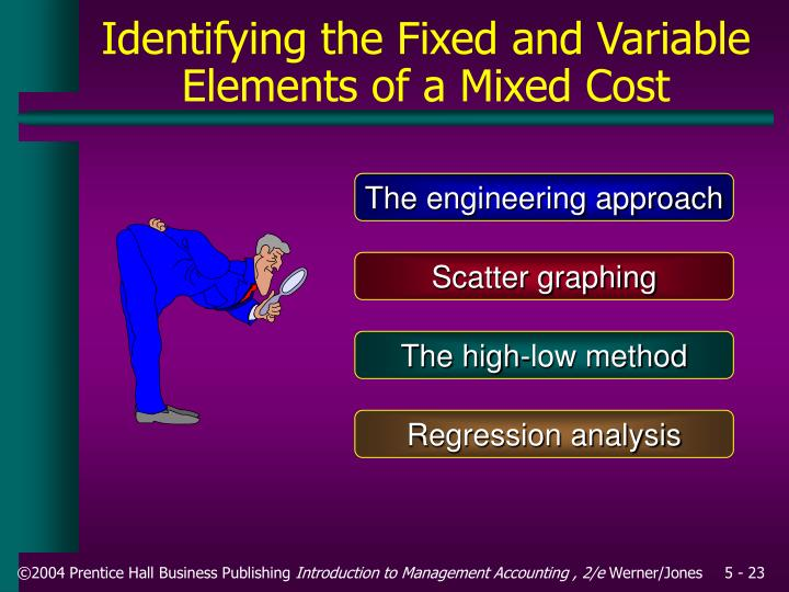 Identifying the Fixed and Variable Elements of a Mixed Cost