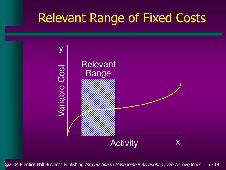 Relevant Range of Fixed Costs