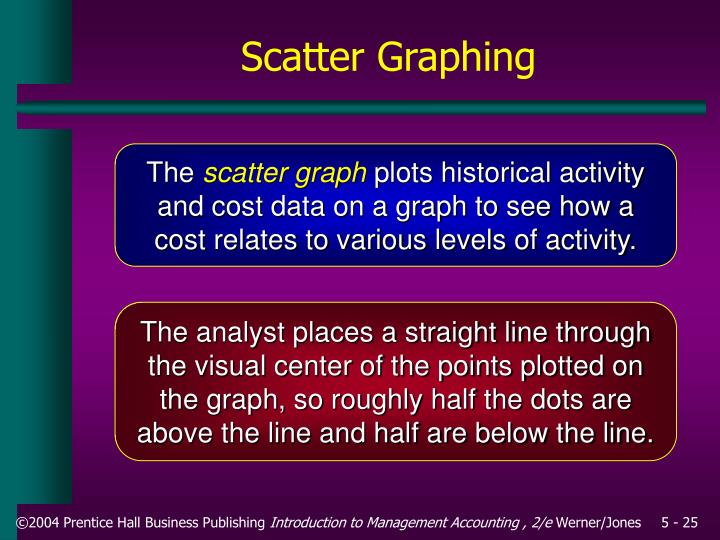 Scatter Graphing