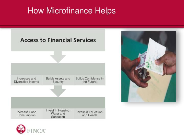 How microfinance helps