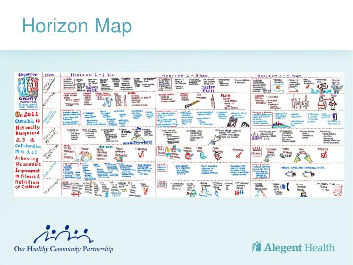 Horizon Map