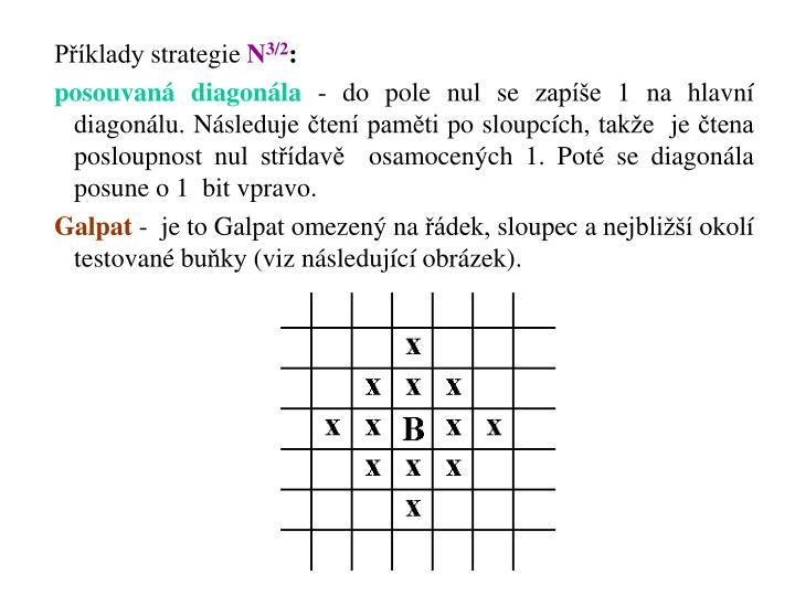 Příklady strategie