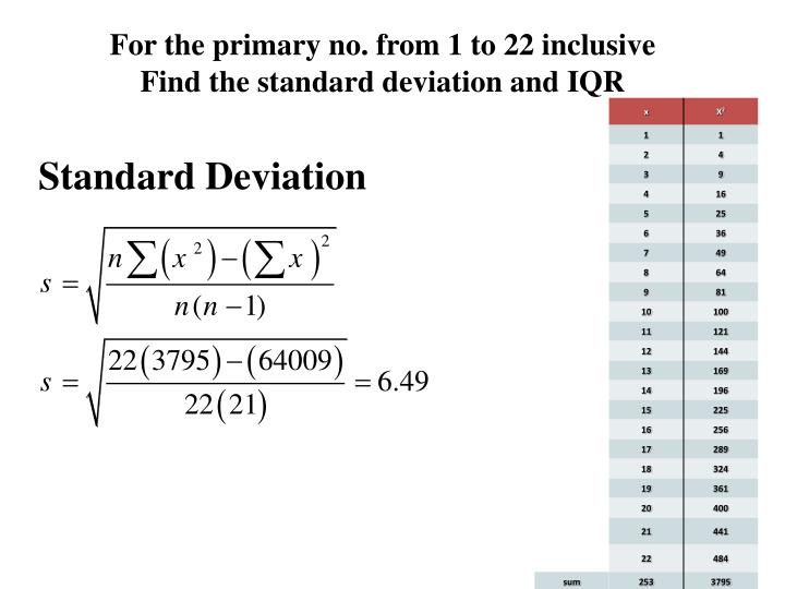 For the primary no from 1 to 22 inclusive find the standard deviation and iqr