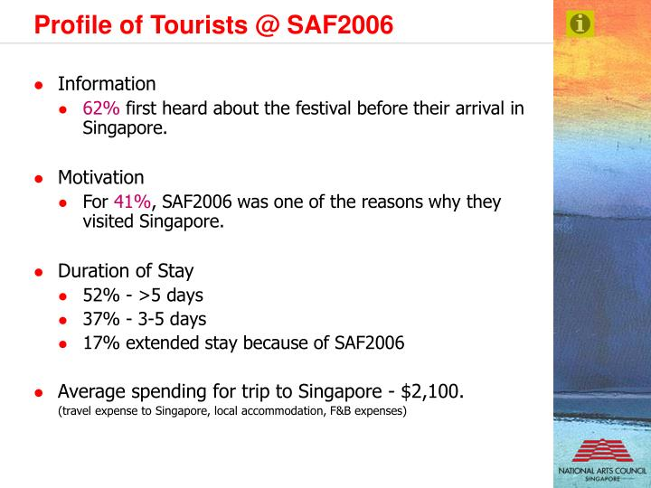 Profile of Tourists @ SAF2006