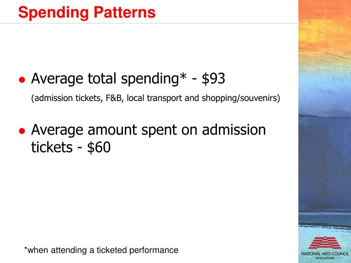 Spending Patterns