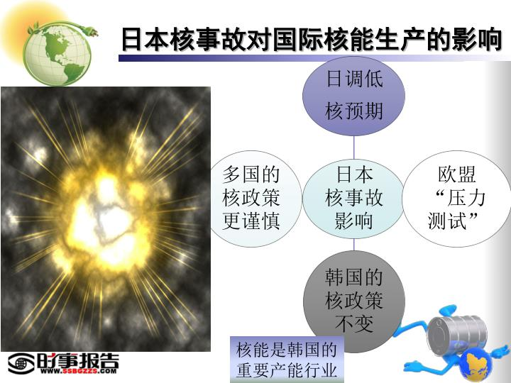 日本核事故对国际核能生产的影响