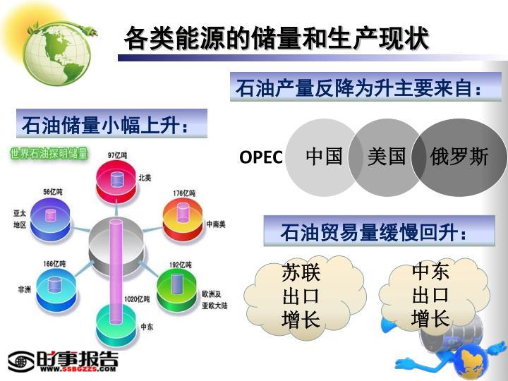 各类能源的储量和生产现状