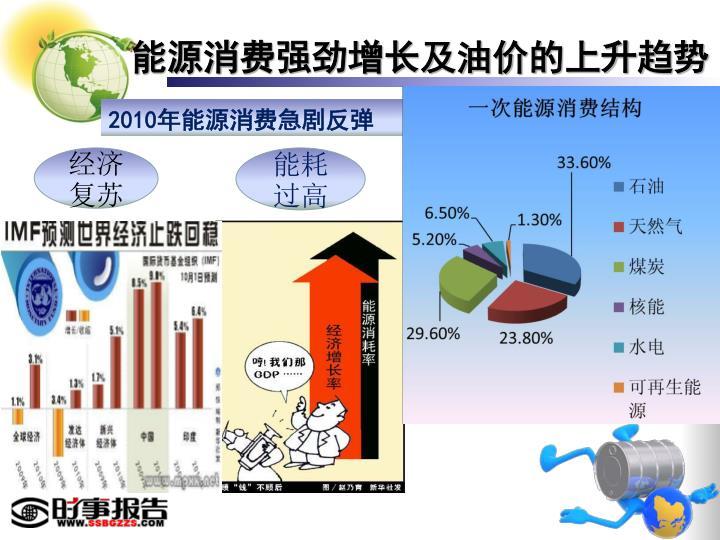 能源消费强劲增长及油价的上升趋势