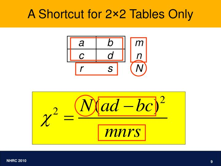 A Shortcut for 2