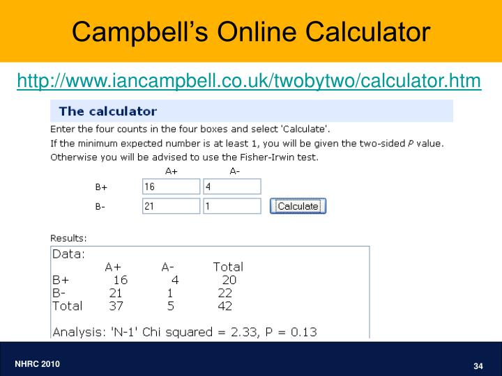 Campbell's Online Calculator
