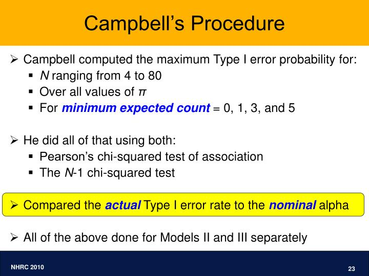 Campbell's Procedure