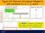 figure 2a pearson chi square model ii with minimum e 0 1 3 and 5
