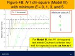 figure 4b n 1 chi square model iii with minimum e 0 1 3 and 5