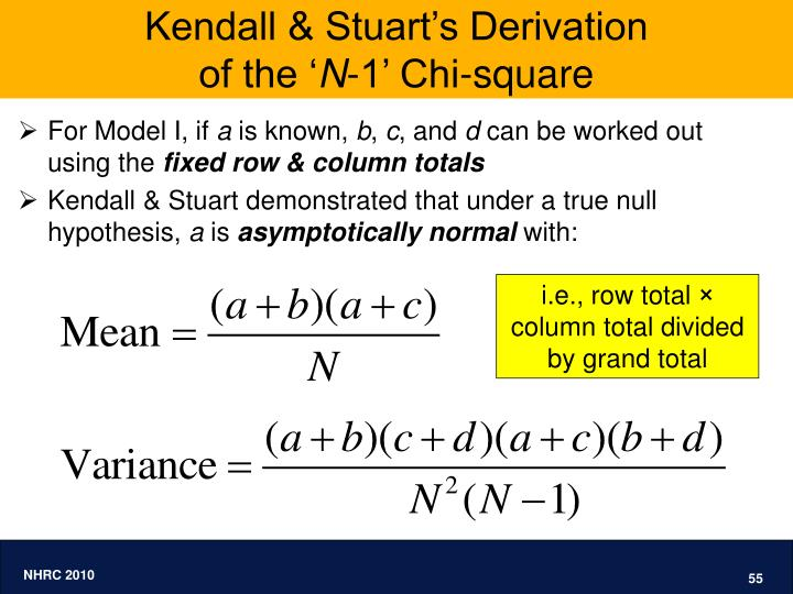 Kendall & Stuart's Derivation