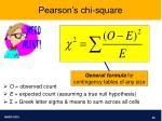 pearson s chi square