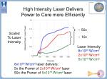 high intensity laser delivers power to core more efficiently