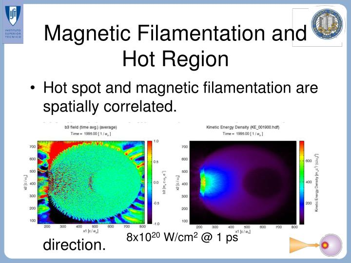 Magnetic Filamentation and Hot Region