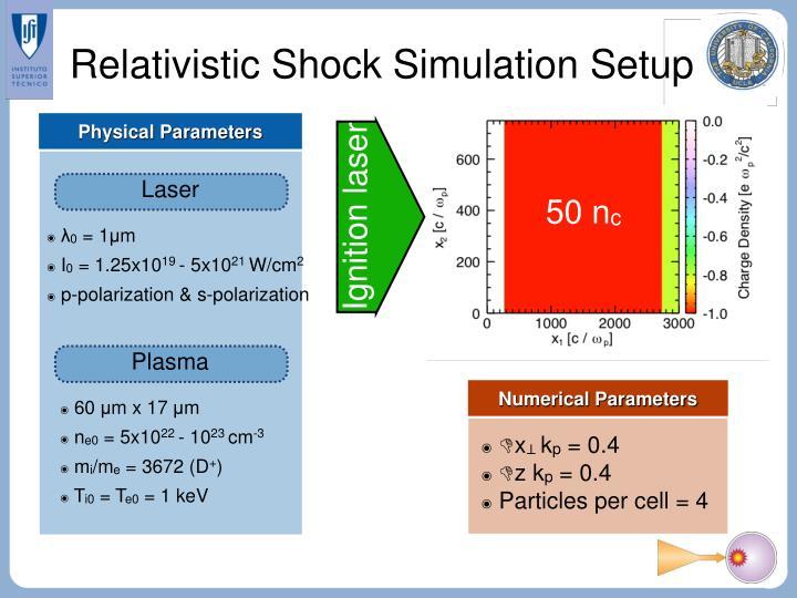 Relativistic Shock Simulation Setup