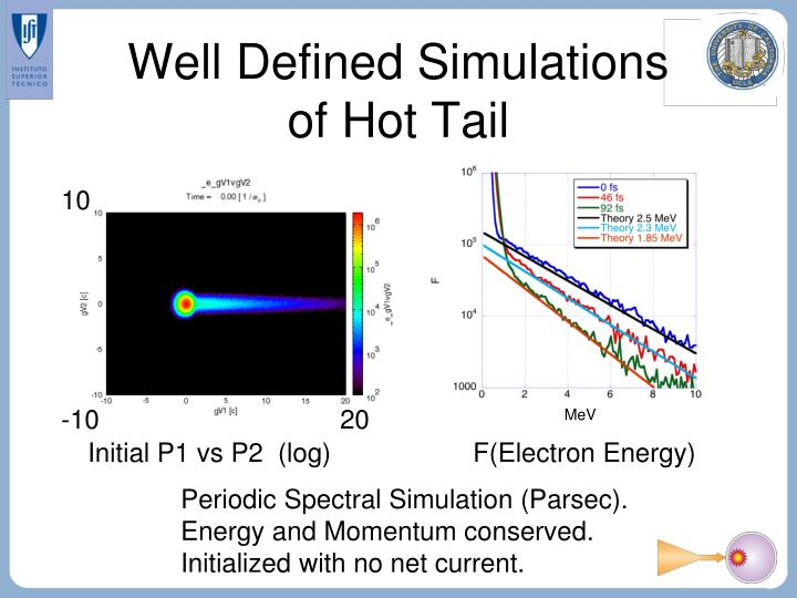 Well Defined Simulations