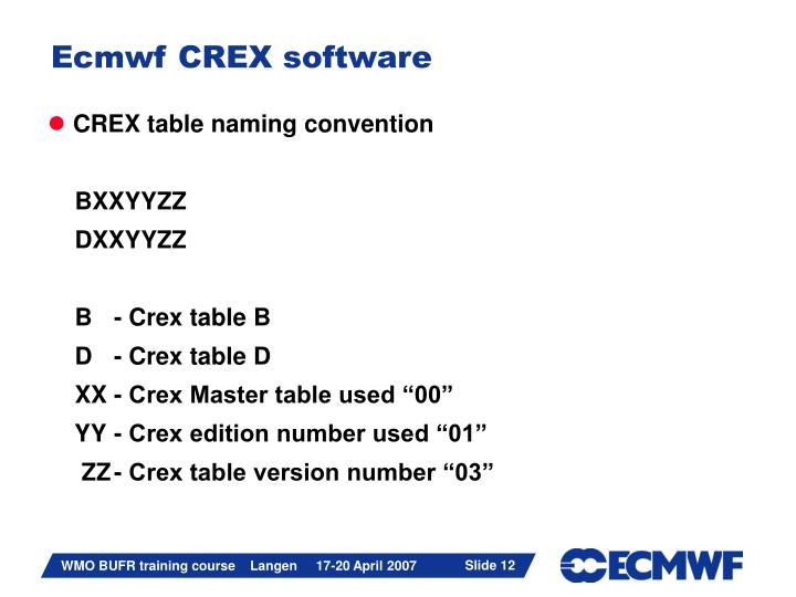 Ecmwf CREX software