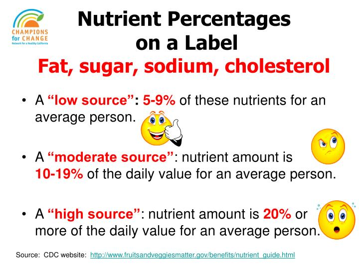 Nutrient Percentages