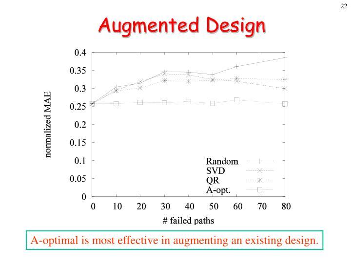 Augmented Design