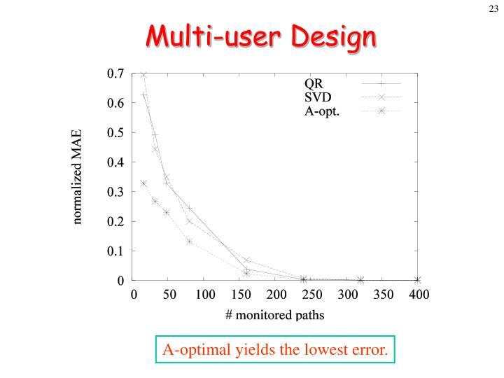 Multi-user Design