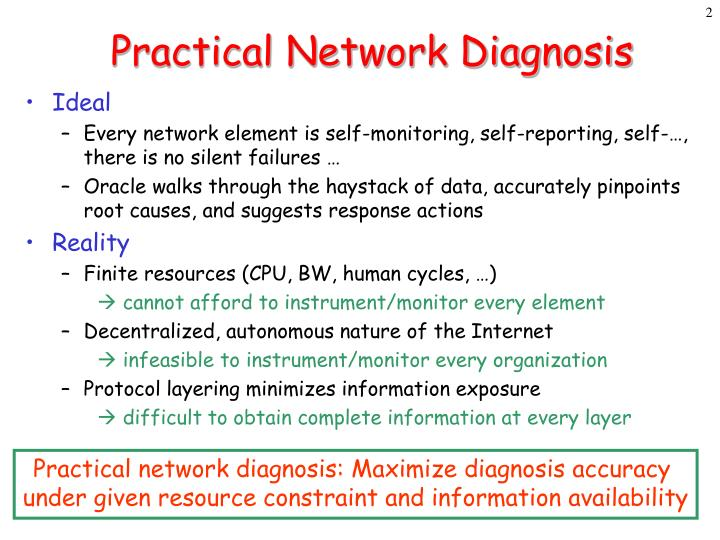 Practical Network Diagnosis