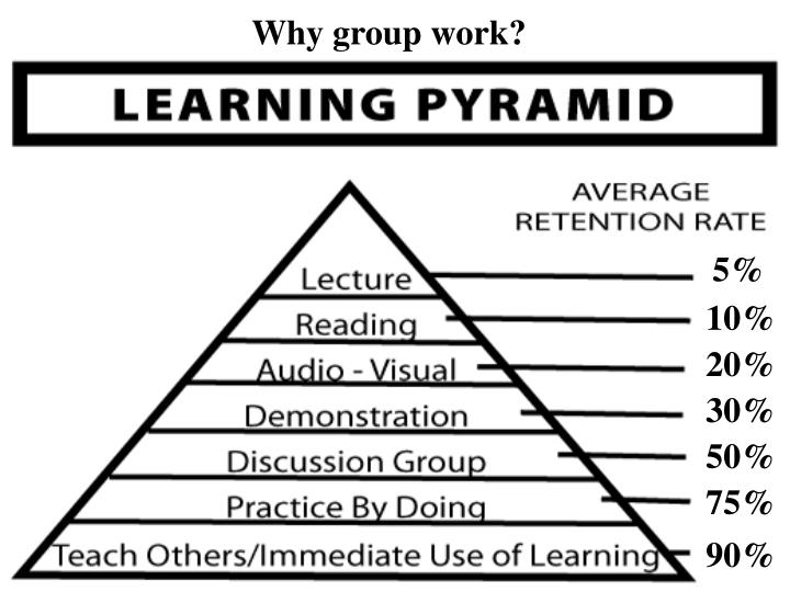 Why group work?