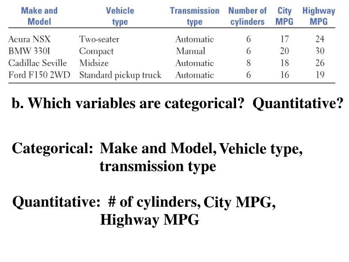b. Which variables are categorical?  Quantitative?