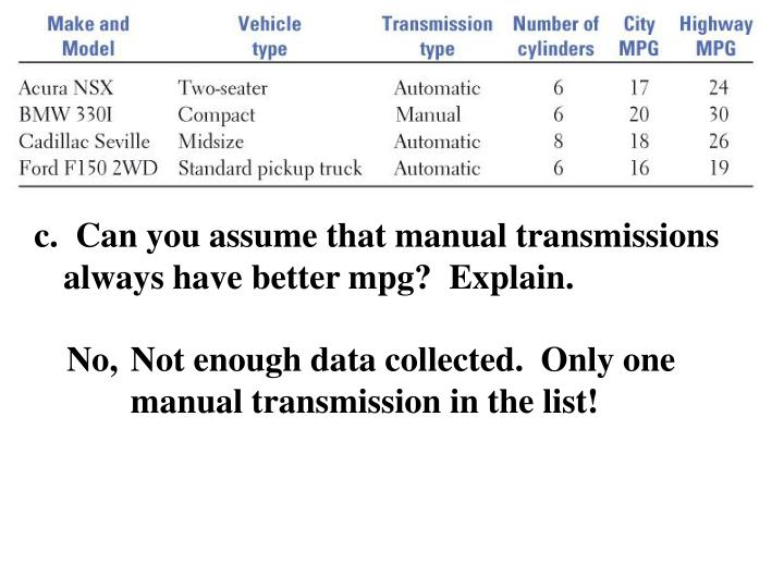 c.  Can you assume that manual transmissions  always have better mpg?  Explain.