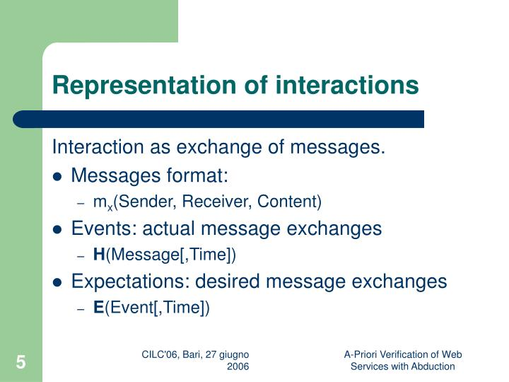 Representation of interactions