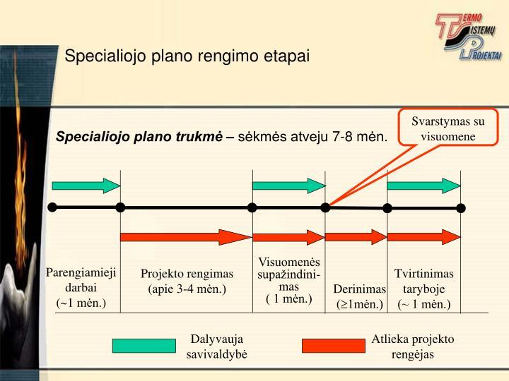 Specialiojo plano trukmė