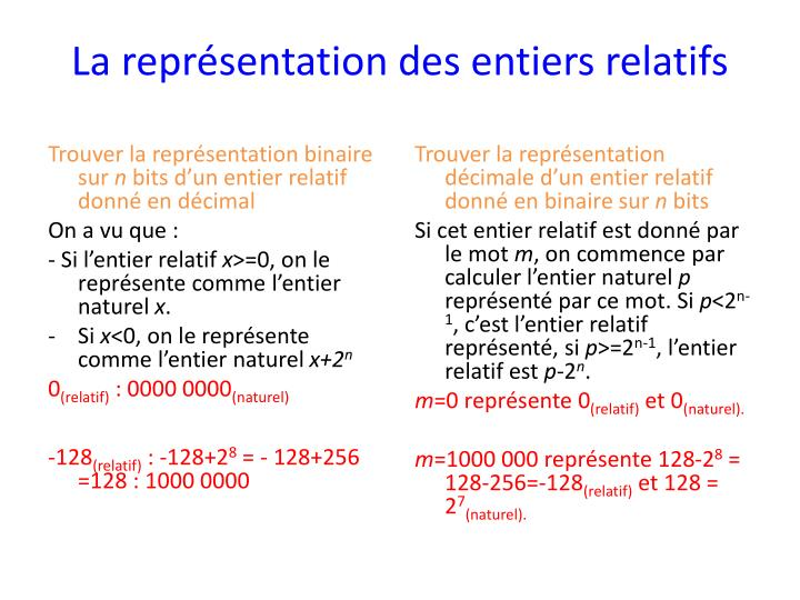 La représentation des entiers relatifs