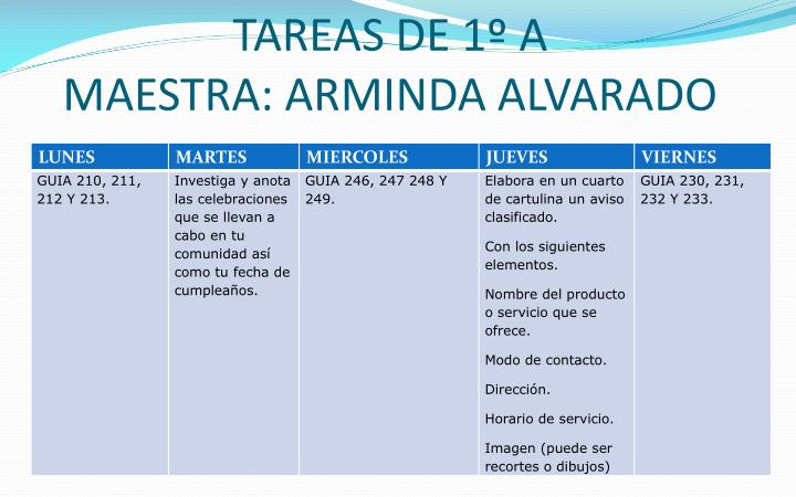 TAREAS DE 1º A