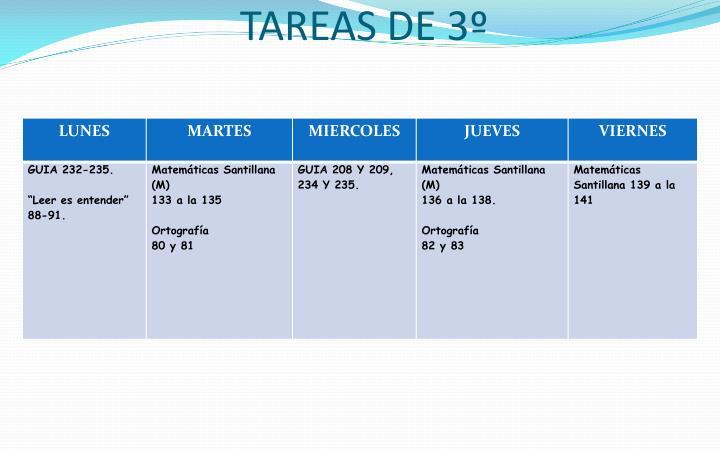 TAREAS DE 3º