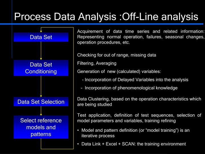 Process Data Analysis :Off-Line analysis