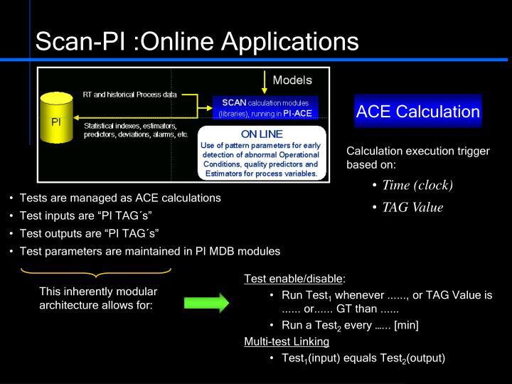 Scan-PI :Online Applications